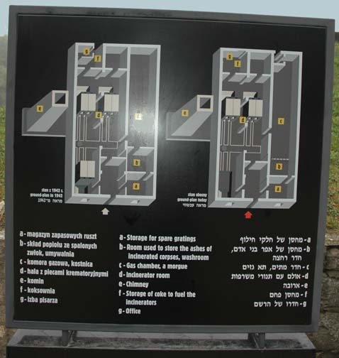 Poster outside the Krema I gas chamber in the main Auschwitz camp